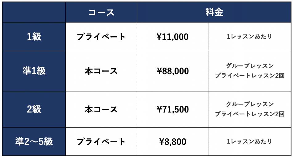 eiken-price-01