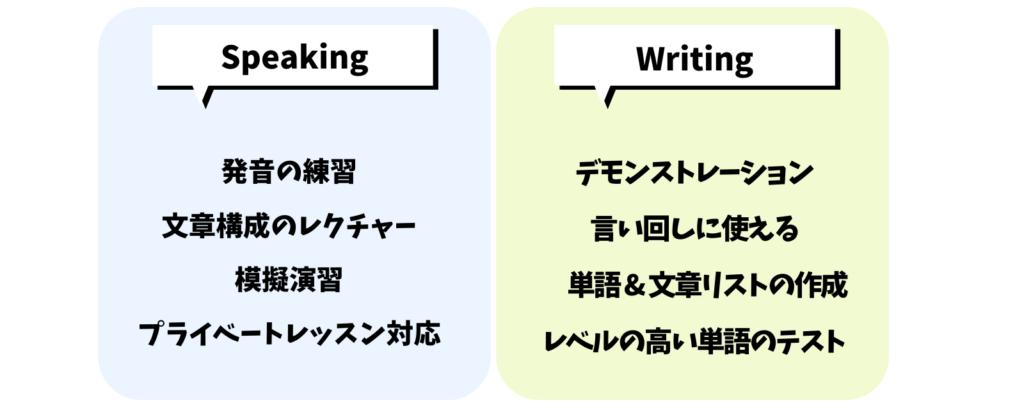 teap-chart2