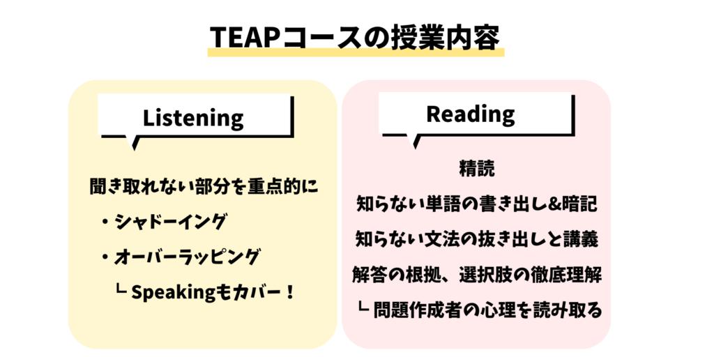 teap-chart1