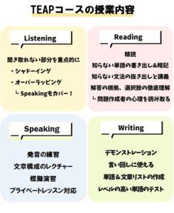 teap-chart