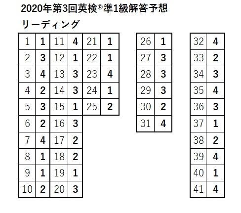 日程 英 年度 検 2020 <英検 2020年度